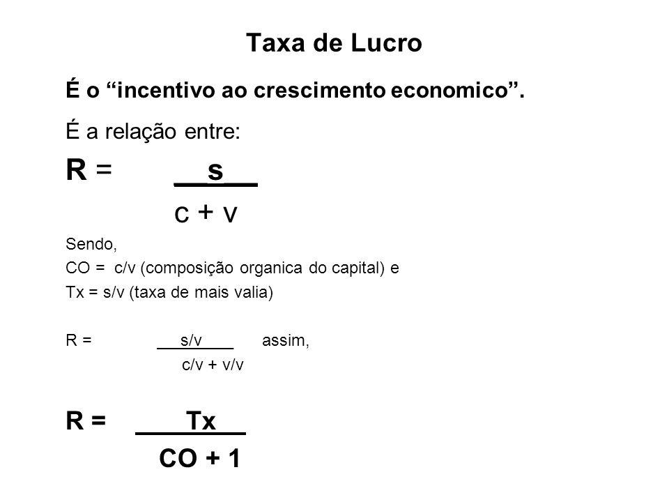 Taxa de Lucro É o incentivo ao crescimento economico. É a relação entre: R = __s__ c + v Sendo, CO = c/v (composição organica do capital) e Tx = s/v (