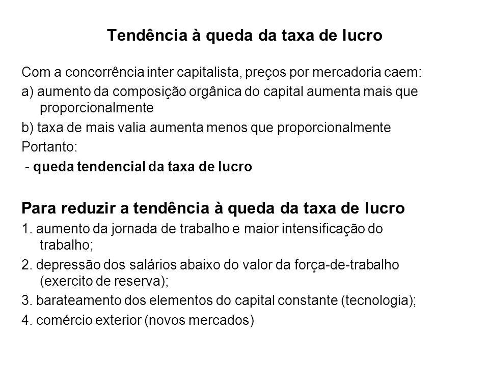 Tendência à queda da taxa de lucro Com a concorrência inter capitalista, preços por mercadoria caem: a) aumento da composição orgânica do capital aume