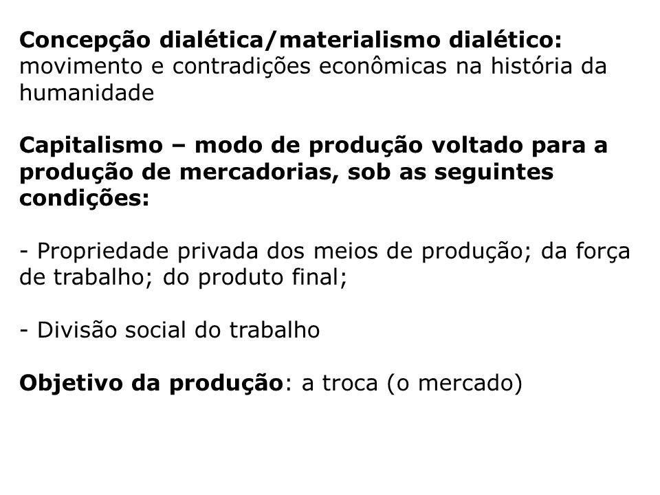 Concepção dialética/materialismo dialético: movimento e contradições econômicas na história da humanidade Capitalismo – modo de produção voltado para