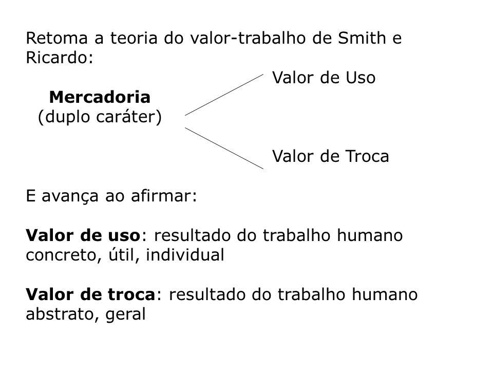 Retoma a teoria do valor-trabalho de Smith e Ricardo: Valor de Uso Mercadoria (duplo caráter) Valor de Troca E avança ao afirmar: Valor de uso: result