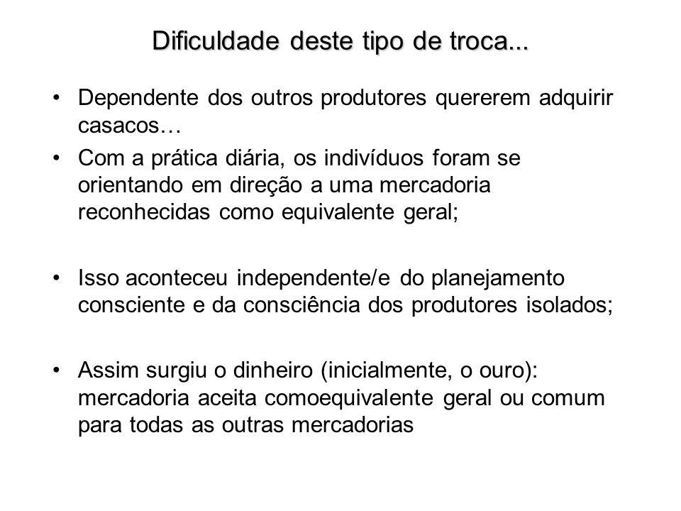 Composição Orgânica do Capital O processo de valorização do capital não se esgota na acumulação.