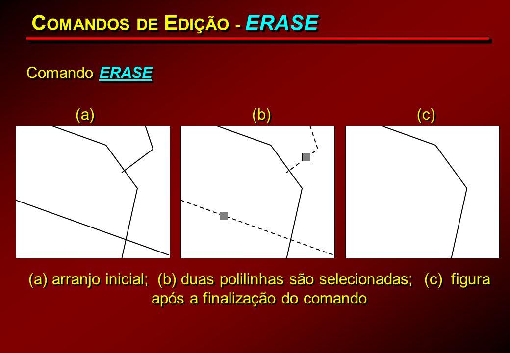 Comando ERASE (a) (b) (c) (a) arranjo inicial; (b) duas polilinhas são selecionadas; (c) figura após a finalização do comando C OMANDOS DE E DIÇÃO - E