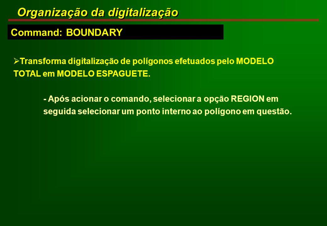 Command: BOUNDARY Organização da digitalização Transforma digitalização de polígonos efetuados pelo MODELO TOTAL em MODELO ESPAGUETE. - Após acionar o