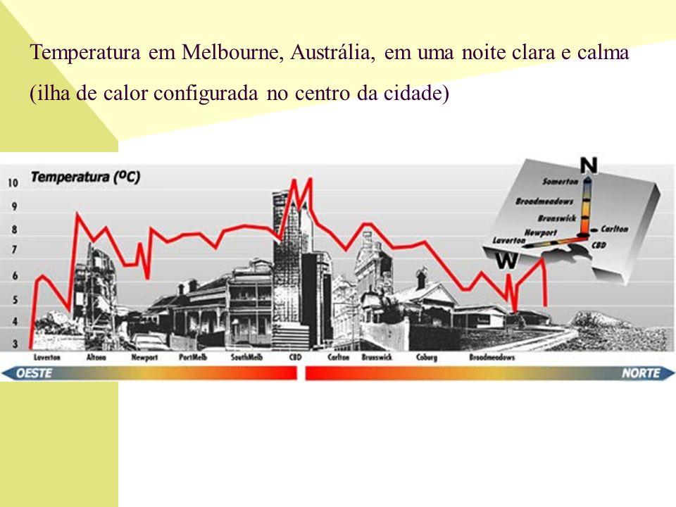 Temperatura em Melbourne, Austrália, em uma noite clara e calma (ilha de calor configurada no centro da cidade)
