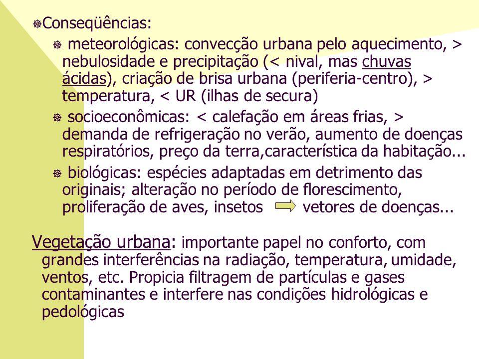 ] Conseqüências: ] meteorológicas: convecção urbana pelo aquecimento, > nebulosidade e precipitação ( temperatura, < UR (ilhas de secura) ] socioeconô