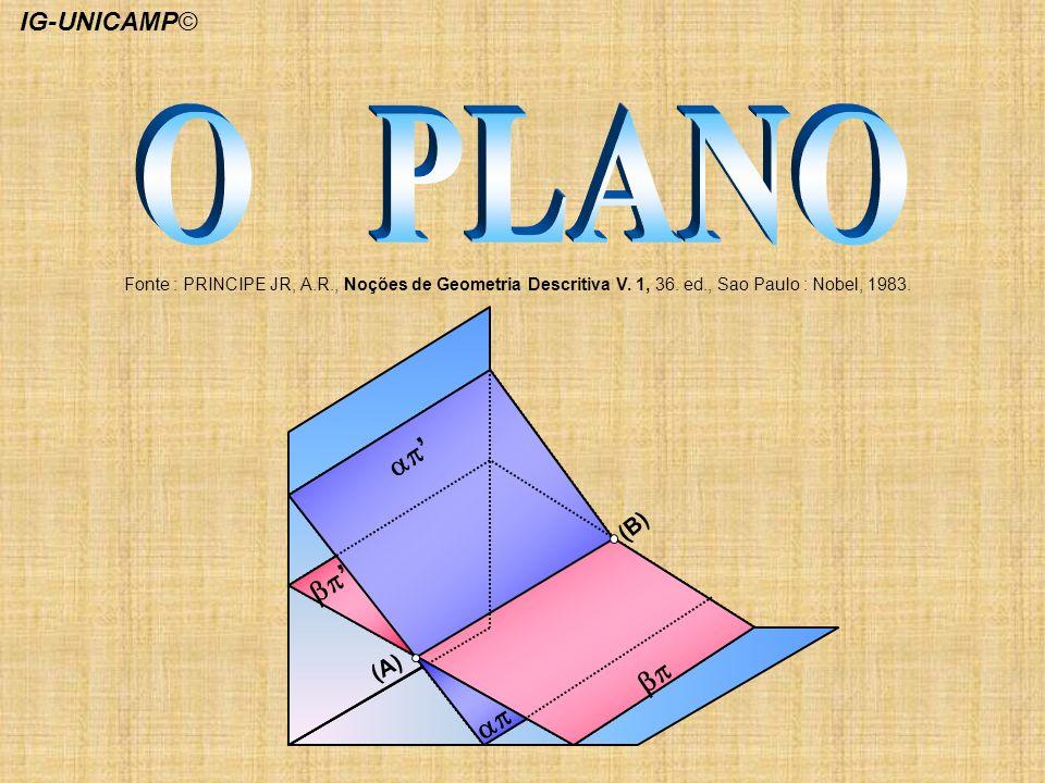 IG-UNICAMP© Fonte : PRINCIPE JR, A.R., Noções de Geometria Descritiva V. 1, 36. ed., Sao Paulo : Nobel, 1983. (B) (A)