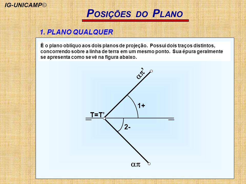 P OSIÇÕES DO P LANO 1+ 2- T=T 1. PLANO QUALQUER É o plano oblíquo aos dois planos de projeção. Possui dois traços distintos, concorrendo sobre a linha