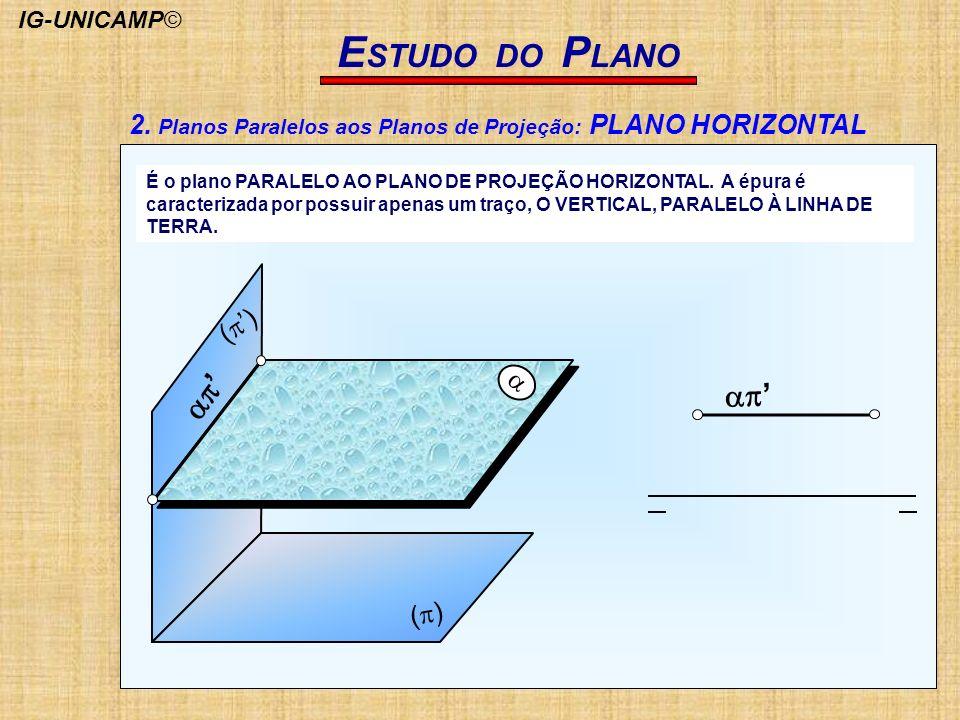 E STUDO DO P LANO ( ) É o plano PARALELO AO PLANO DE PROJEÇÃO HORIZONTAL. A épura é caracterizada por possuir apenas um traço, O VERTICAL, PARALELO À
