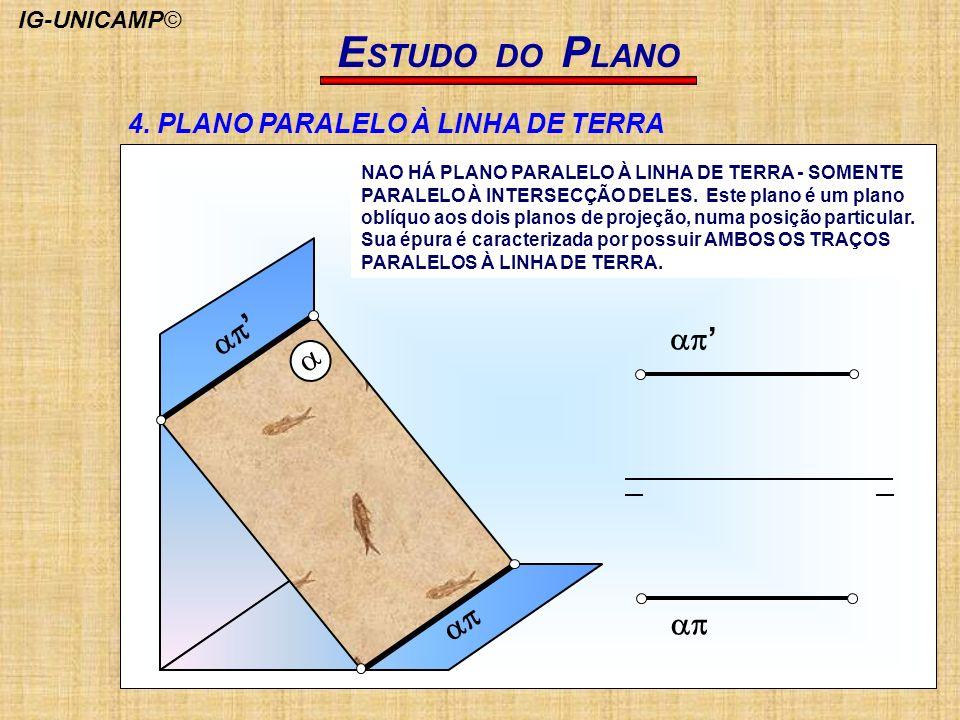 E STUDO DO P LANO 4. PLANO PARALELO À LINHA DE TERRA NAO HÁ PLANO PARALELO À LINHA DE TERRA - SOMENTE PARALELO À INTERSECÇÃO DELES. Este plano é um pl