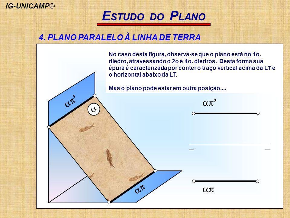 E STUDO DO P LANO 4. PLANO PARALELO À LINHA DE TERRA No caso desta figura, observa-se que o plano está no 1o. diedro, atravessando o 2o e 4o. diedros.
