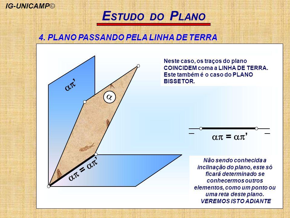 E STUDO DO P LANO = = 4. PLANO PASSANDO PELA LINHA DE TERRA Neste caso, os traços do plano COINCIDEM coma a LINHA DE TERRA. Este também é o caso do PL