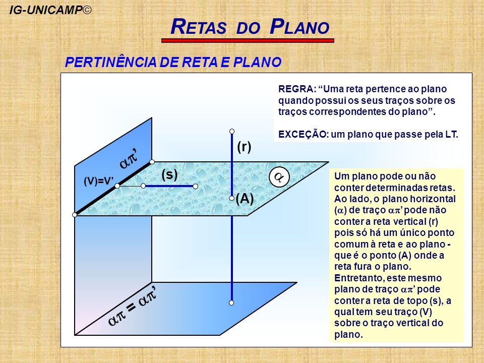 = R ETAS DO P LANO PERTINÊNCIA DE RETA E PLANO REGRA: Uma reta pertence ao plano quando possui os seus traços sobre os traços correspondentes do plano