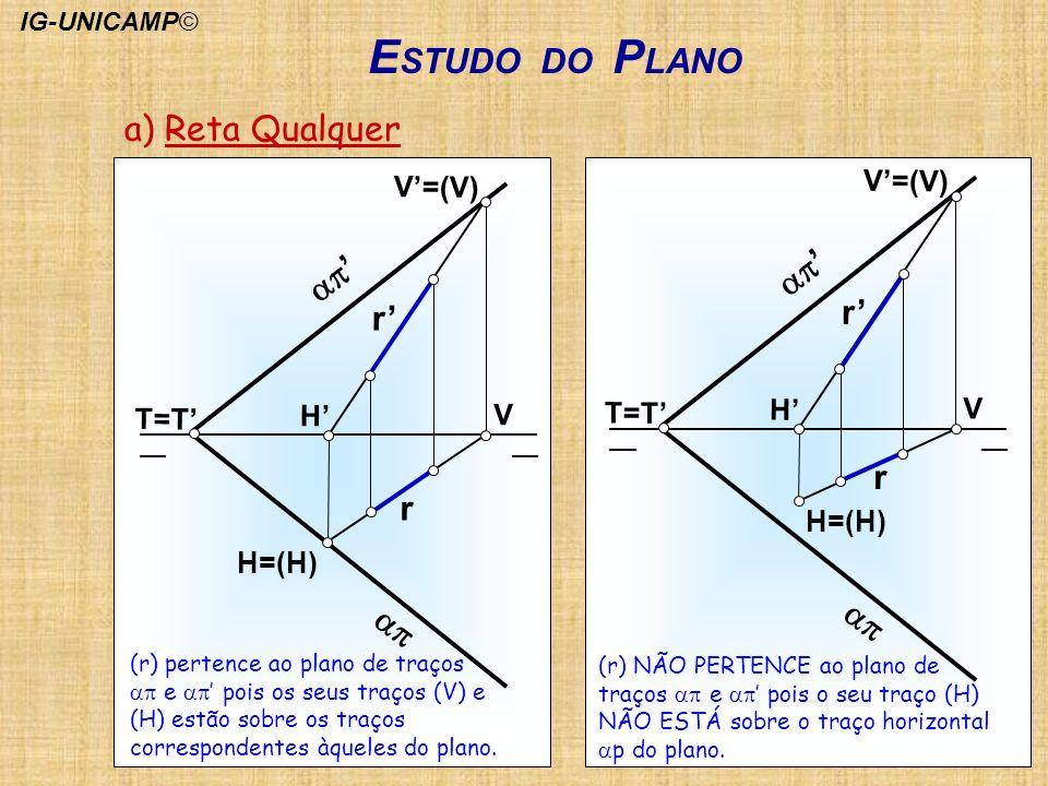 E STUDO DO P LANO r r H V V=(V) T=T H=(H) r r H V=(V) T=T V H=(H) a) Reta Qualquer (r) pertence ao plano de traços e pois os seus traços (V) e (H) est