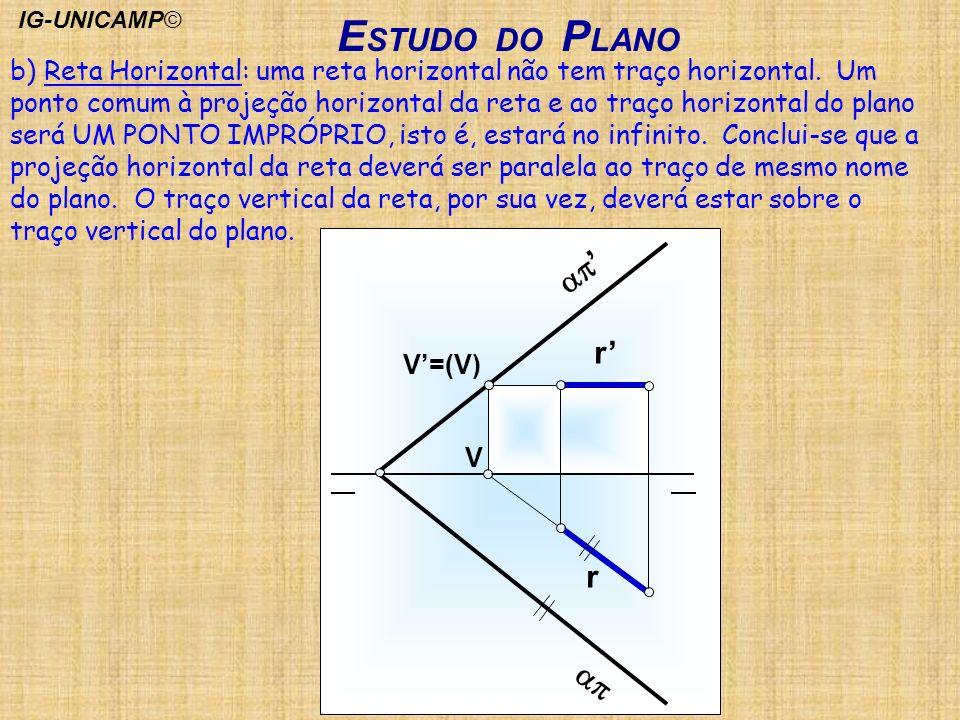 E STUDO DO P LANO r r V V=(V) b) Reta Horizontal: uma reta horizontal não tem traço horizontal. Um ponto comum à projeção horizontal da reta e ao traç