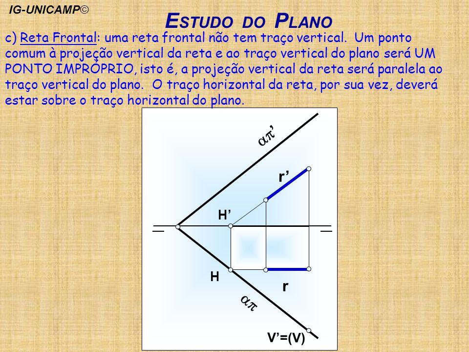 E STUDO DO P LANO r r V=(V) H H c) Reta Frontal: uma reta frontal não tem traço vertical. Um ponto comum à projeção vertical da reta e ao traço vertic