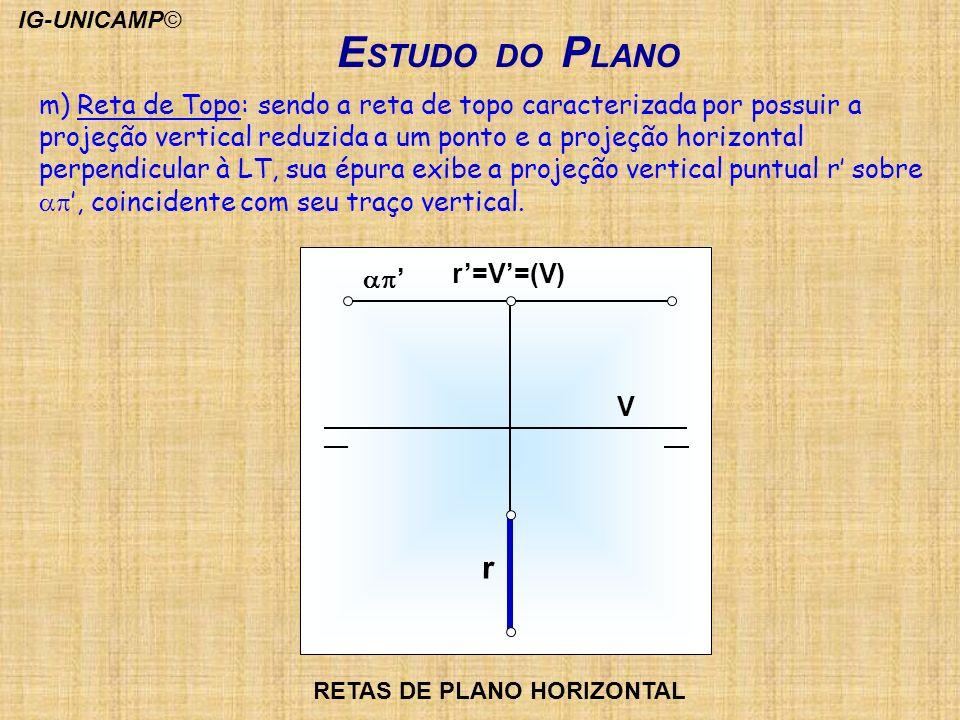 E STUDO DO P LANO r V r=V=(V) m) Reta de Topo: sendo a reta de topo caracterizada por possuir a projeção vertical reduzida a um ponto e a projeção hor