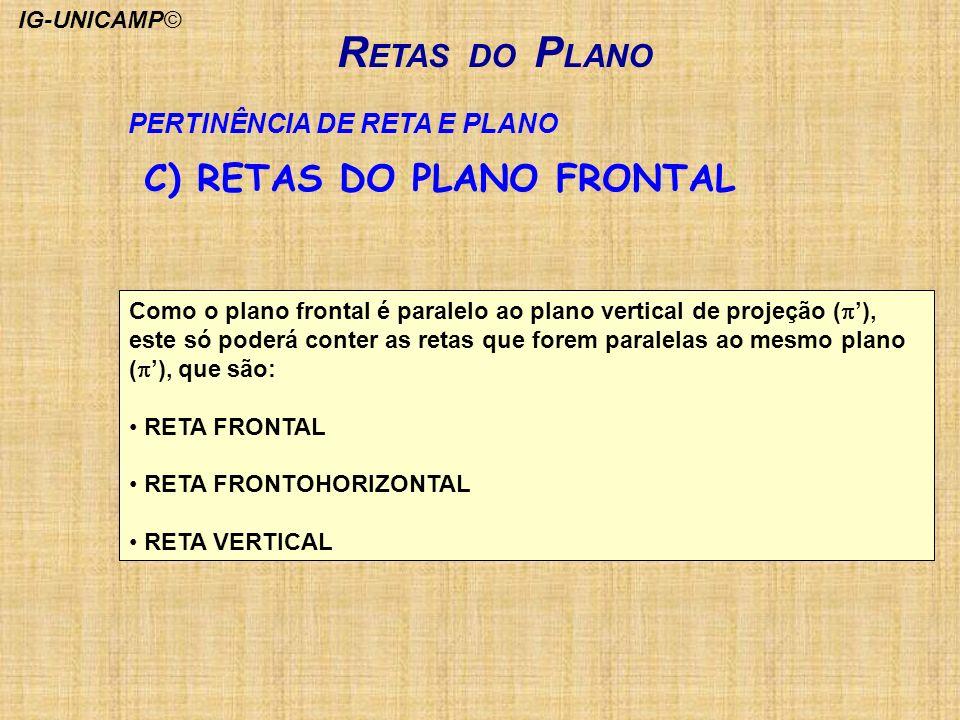 R ETAS DO P LANO PERTINÊNCIA DE RETA E PLANO Como o plano frontal é paralelo ao plano vertical de projeção ( ), este só poderá conter as retas que for