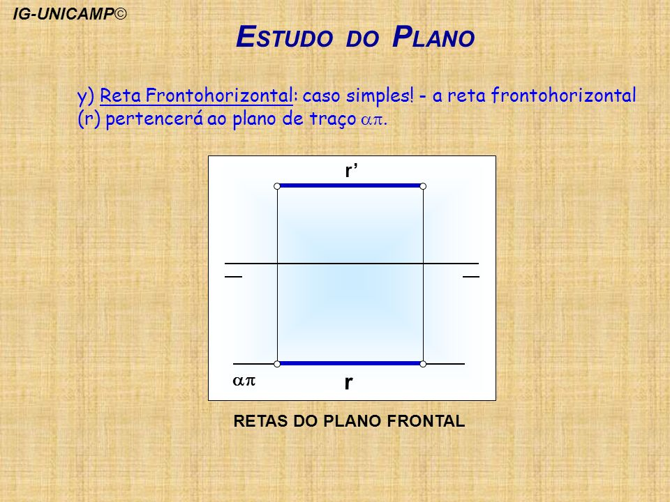 E STUDO DO P LANO r r y) Reta Frontohorizontal: caso simples! - a reta frontohorizontal (r) pertencerá ao plano de traço. RETAS DO PLANO FRONTAL IG-UN