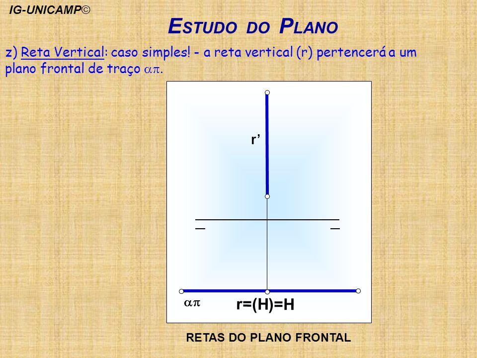 E STUDO DO P LANO r=(H)=H r z) Reta Vertical: caso simples! - a reta vertical (r) pertencerá a um plano frontal de traço. RETAS DO PLANO FRONTAL IG-UN
