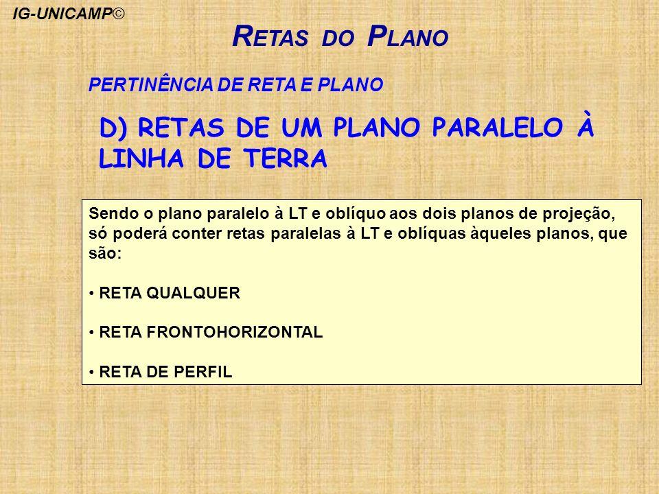 R ETAS DO P LANO PERTINÊNCIA DE RETA E PLANO Sendo o plano paralelo à LT e oblíquo aos dois planos de projeção, só poderá conter retas paralelas à LT