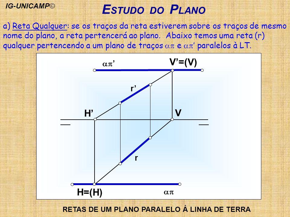 E STUDO DO P LANO H=(H) r r H V V=(V) RETAS DE UM PLANO PARALELO À LINHA DE TERRA a) Reta Qualquer: se os traços da reta estiverem sobre os traços de