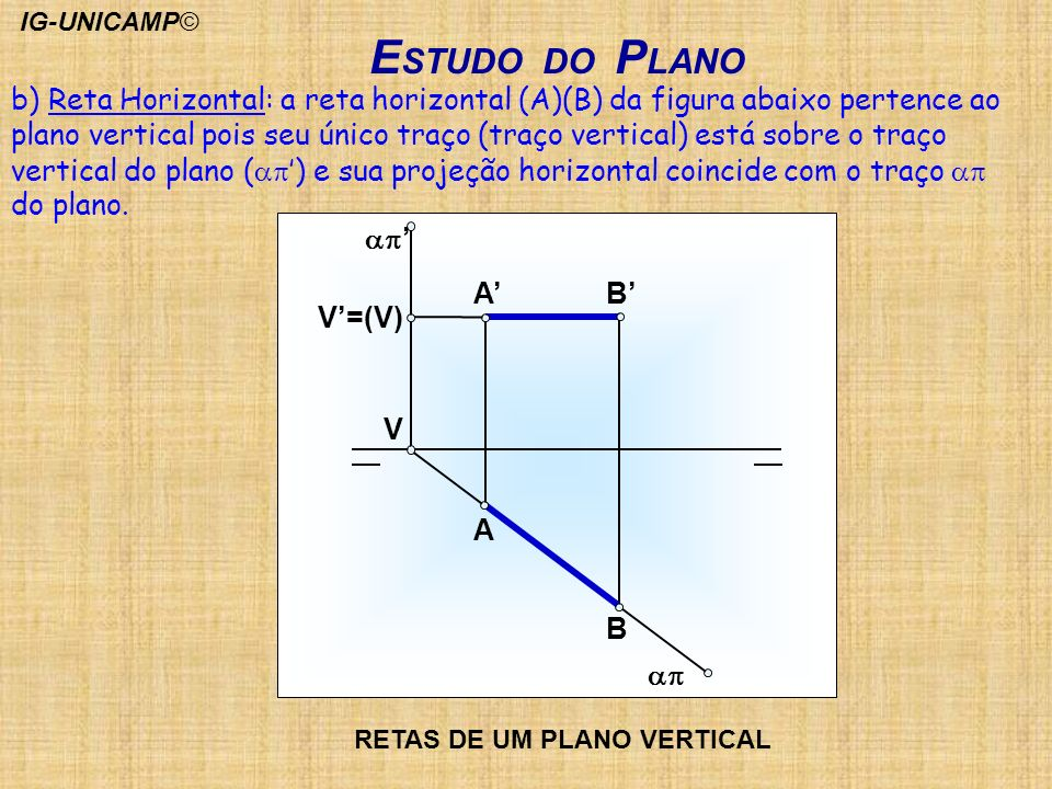E STUDO DO P LANO V=(V) BA V B A RETAS DE UM PLANO VERTICAL b) Reta Horizontal: a reta horizontal (A)(B) da figura abaixo pertence ao plano vertical p