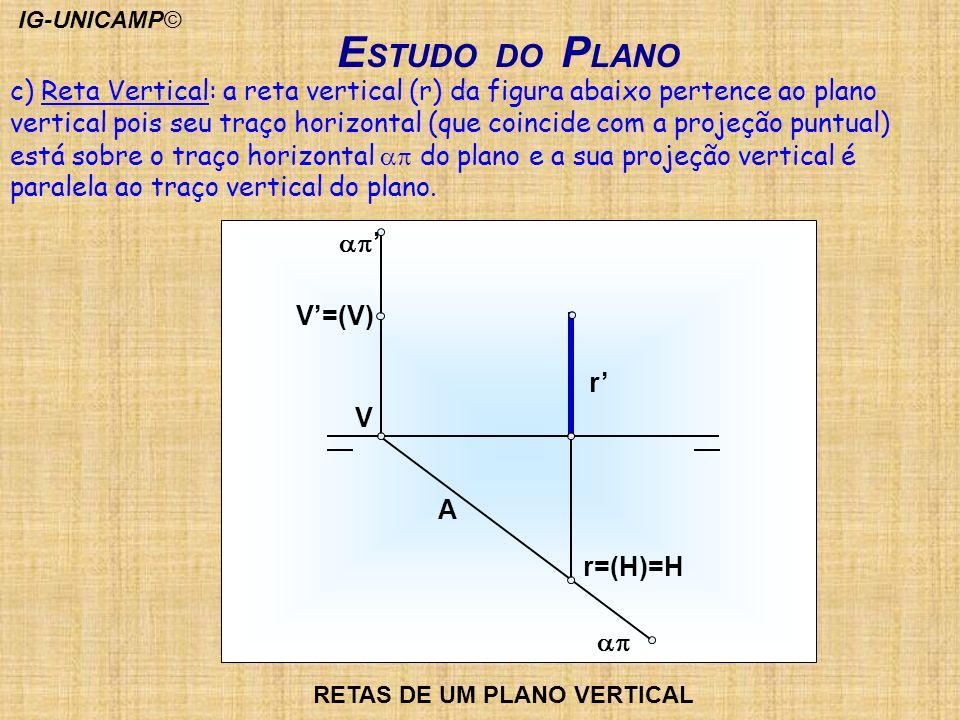 E STUDO DO P LANO V=(V) r V A r=(H)=H RETAS DE UM PLANO VERTICAL c) Reta Vertical: a reta vertical (r) da figura abaixo pertence ao plano vertical poi