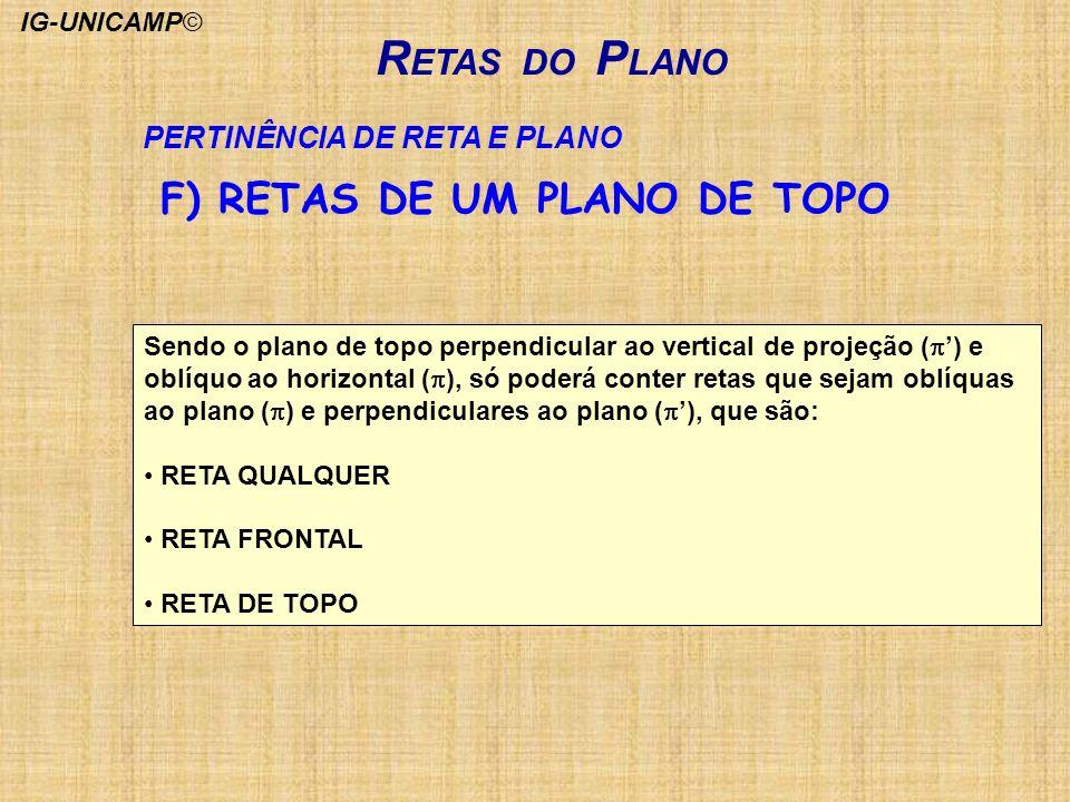 R ETAS DO P LANO PERTINÊNCIA DE RETA E PLANO Sendo o plano de topo perpendicular ao vertical de projeção ( ) e oblíquo ao horizontal ( ), só poderá co