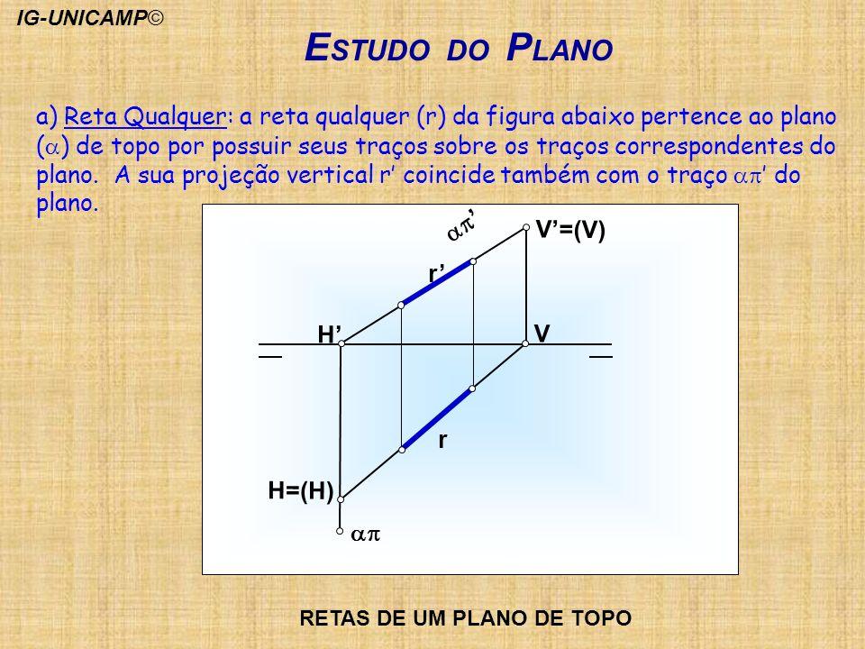 E STUDO DO P LANO H=(H) r r H V V=(V) RETAS DE UM PLANO DE TOPO a) Reta Qualquer: a reta qualquer (r) da figura abaixo pertence ao plano ( ) de topo p