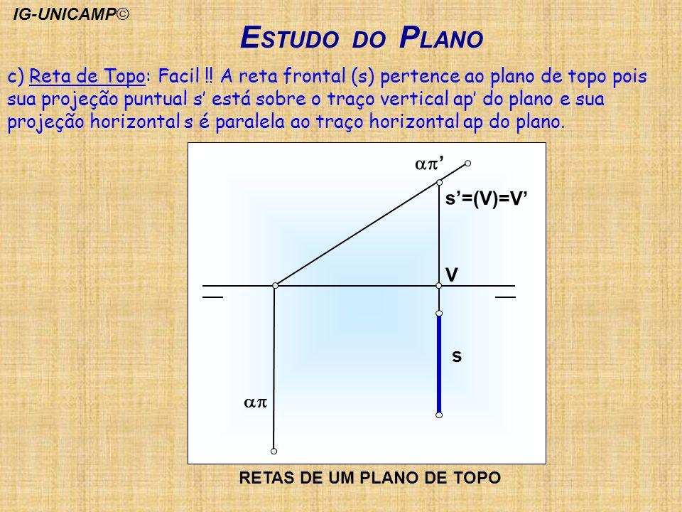 E STUDO DO P LANO s=(V)=V s V c) Reta de Topo: Facil !! A reta frontal (s) pertence ao plano de topo pois sua projeção puntual s está sobre o traço ve