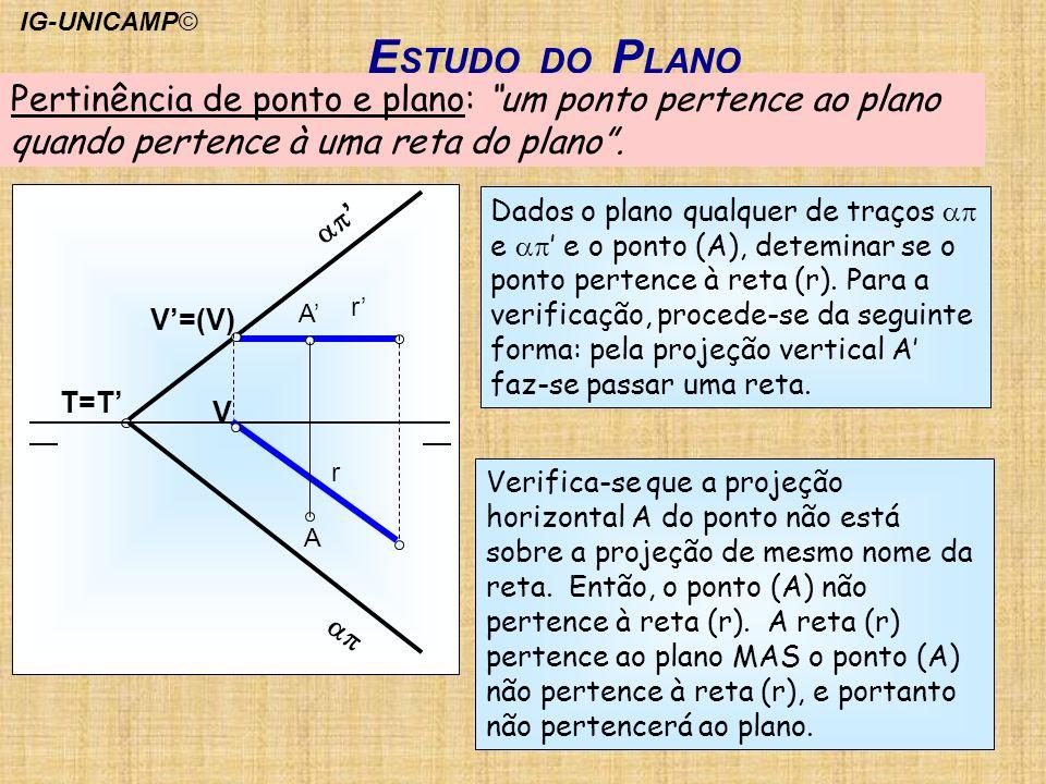 E STUDO DO P LANO Pertinência de ponto e plano: um ponto pertence ao plano quando pertence à uma reta do plano. Dados o plano qualquer de traços e e o
