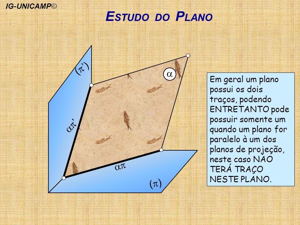E STUDO DO P LANO ( ) Em geral um plano possui os dois traços, podendo ENTRETANTO pode possuir somente um quando um plano for paralelo à um dos planos