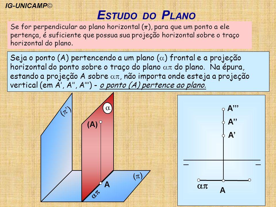 E STUDO DO P LANO ( ) ( ) (A) A A A A A IG-UNICAMP© Se for perpendicular ao plano horizontal ( ), para que um ponto a ele pertença, é suficiente que p