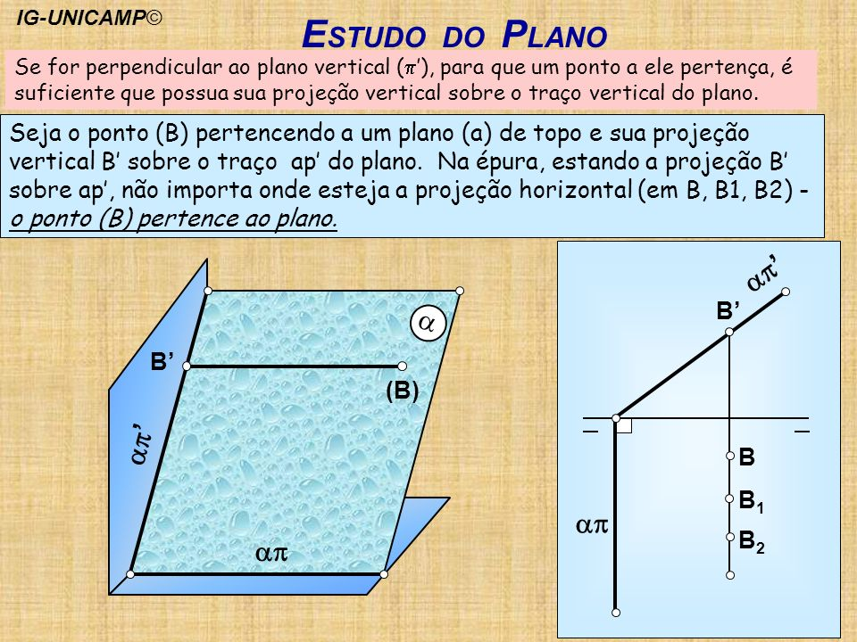E STUDO DO P LANO (B) B B B2B2 B1B1 B IG-UNICAMP© Se for perpendicular ao plano vertical ( ), para que um ponto a ele pertença, é suficiente que possu
