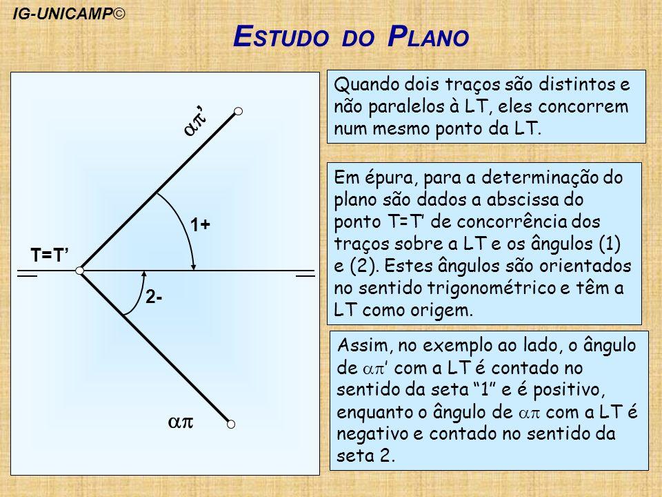 E STUDO DO P LANO 1+ 2- T=T Quando dois traços são distintos e não paralelos à LT, eles concorrem num mesmo ponto da LT. Em épura, para a determinação