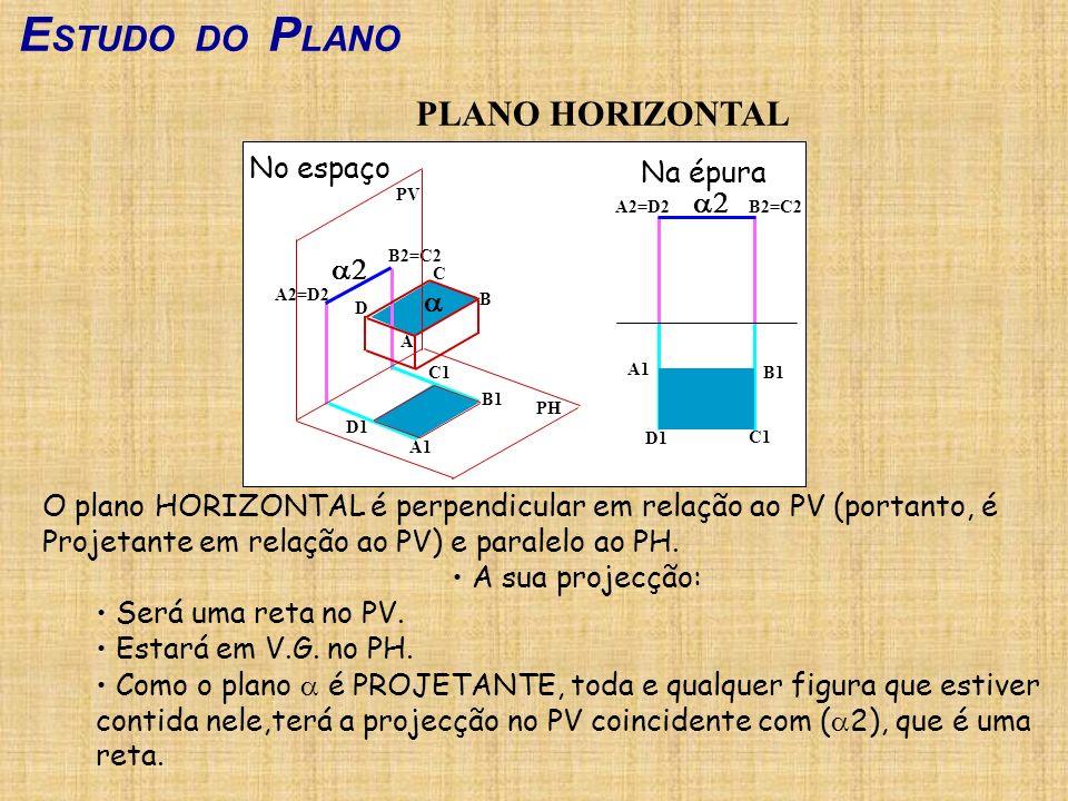 E STUDO DO P LANO PLANO HORIZONTAL O plano HORIZONTAL é perpendicular em relação ao PV (portanto, é Projetante em relação ao PV) e paralelo ao PH. A s