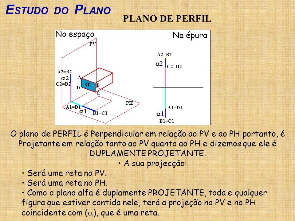 E STUDO DO P LANO PLANO DE PERFIL O plano de PERFIL é Perpendicular em relação ao PV e ao PH portanto, é Projetante em relação tanto ao PV quanto ao P
