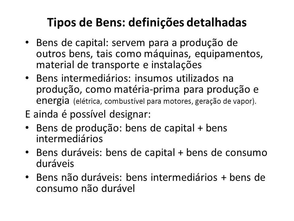 Tipos de Bens: definições detalhadas Bens de capital: servem para a produção de outros bens, tais como máquinas, equipamentos, material de transporte