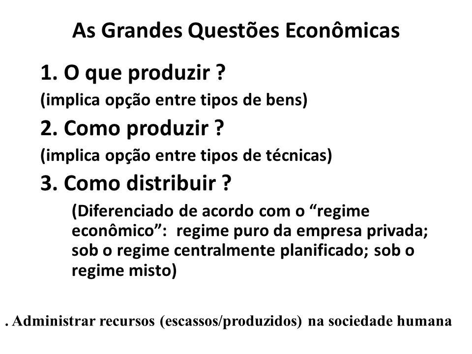 As Grandes Questões Econômicas 1. O que produzir .