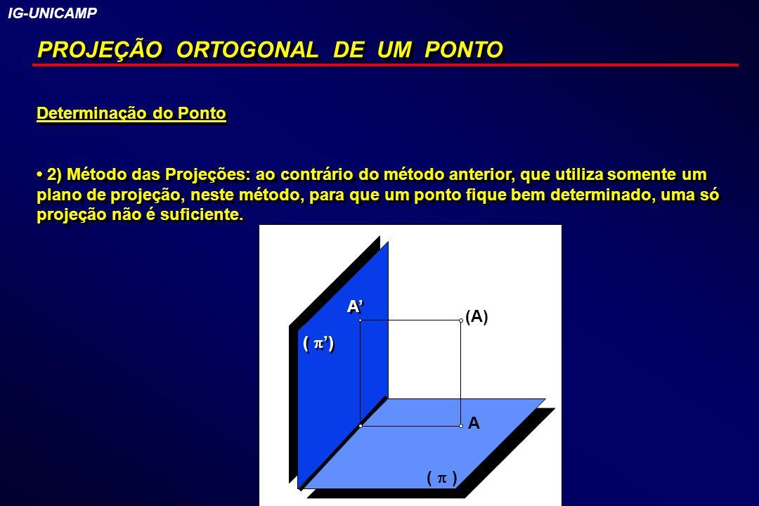 PROJEÇÃO ORTOGONAL DE UM PONTO Determinação do Ponto 2) Método das Projeções: ao contrário do método anterior, que utiliza somente um plano de projeçã