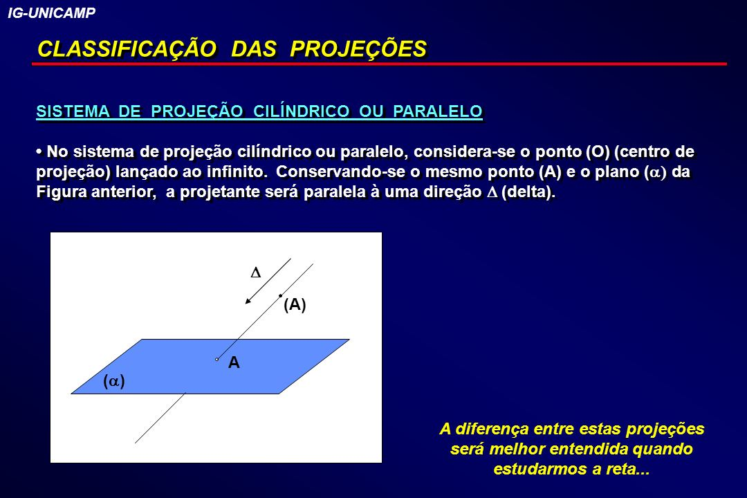 CLASSIFICAÇÃO DAS PROJEÇÕES SISTEMA DE PROJEÇÃO CILÍNDRICO OU PARALELO No sistema de projeção cilíndrico ou paralelo, considera-se o ponto (O) (centro