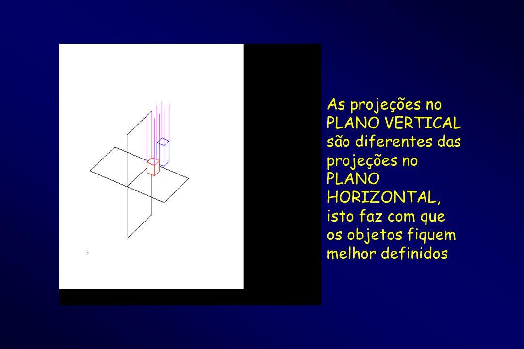 As projeções no PLANO VERTICAL são diferentes das projeções no PLANO HORIZONTAL, isto faz com que os objetos fiquem melhor definidos