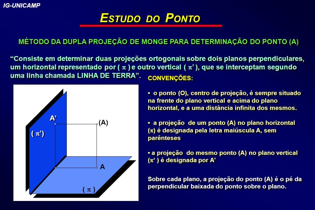 E STUDO DO P ONTO MÉTODO DA DUPLA PROJEÇÃO DE MONGE PARA DETERMINAÇÃO DO PONTO (A) Consiste em determinar duas projeções ortogonais sobre dois planos