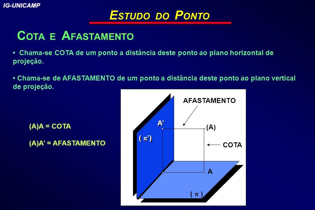 E STUDO DO P ONTO C OTA E A FASTAMENTO Chama-se COTA de um ponto a distância deste ponto ao plano horizontal de projeção. Chama-se de AFASTAMENTO de u