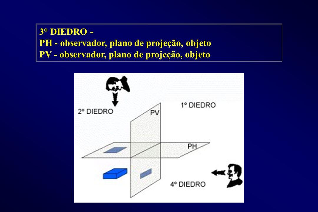3° DIEDRO - PH - observador, plano de projeção, objeto PV - observador, plano de projeção, objeto
