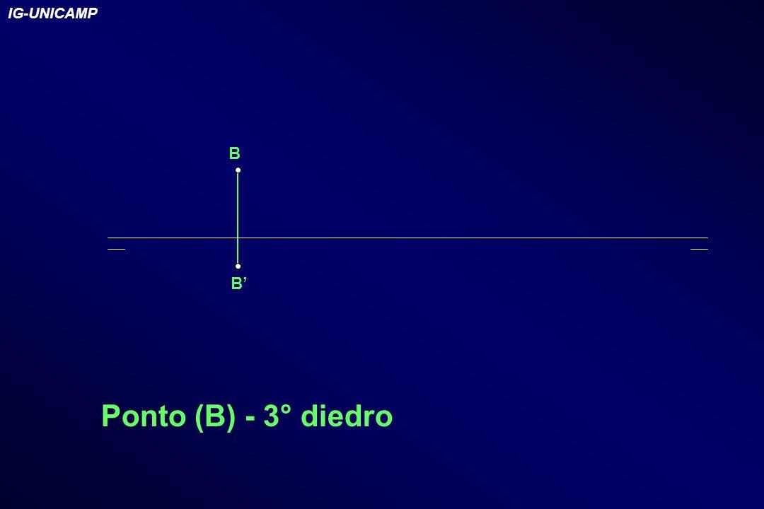 B B Ponto (B) - 3° diedro IG-UNICAMP