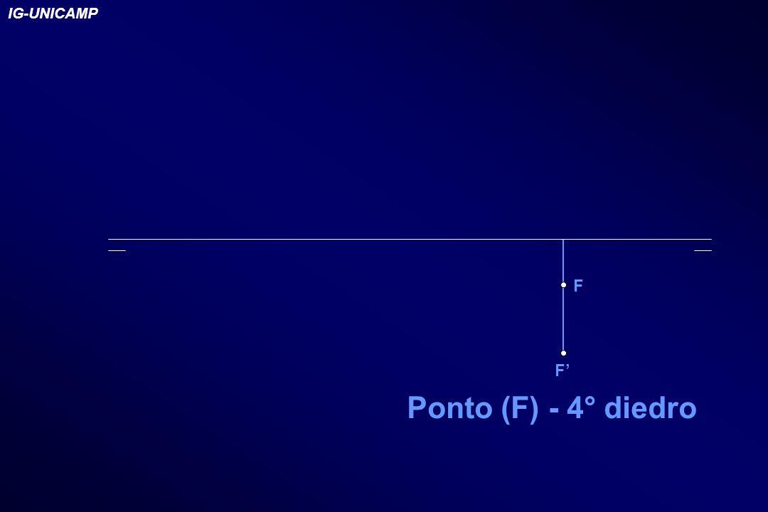 F F Ponto (F) - 4° diedro IG-UNICAMP