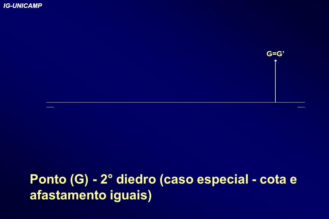 G=G Ponto (G) - 2° diedro (caso especial - cota e afastamento iguais) IG-UNICAMP