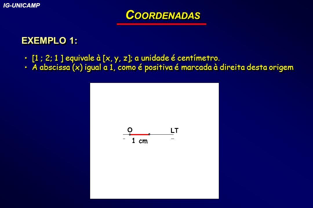 C OORDENADAS EXEMPLO 1: [1 ; 2; 1 ] equivale à [x, y, z]; a unidade é centímetro. A abscissa (x) igual a 1, como é positiva é marcada à direita desta
