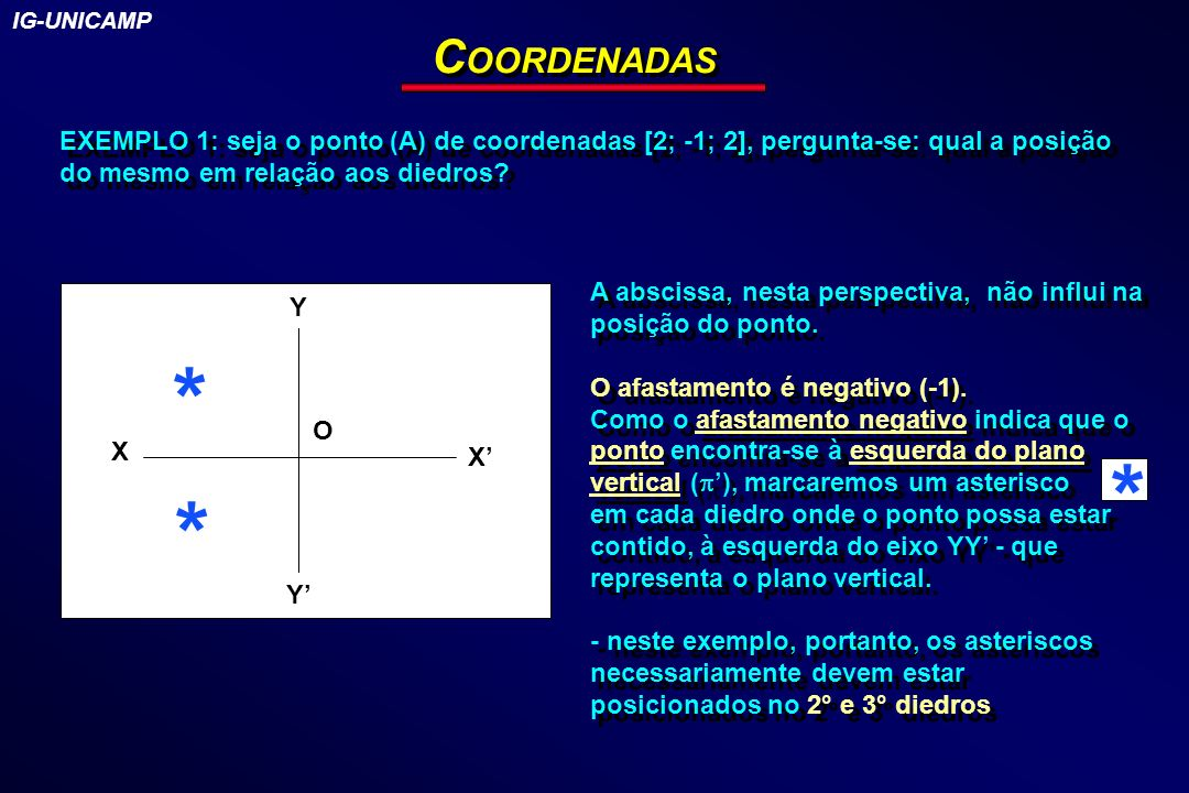 EXEMPLO 1: seja o ponto (A) de coordenadas [2; -1; 2], pergunta-se: qual a posição do mesmo em relação aos diedros? C OORDENADAS A abscissa, nesta per